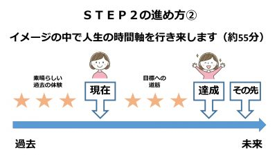 STEP2-5