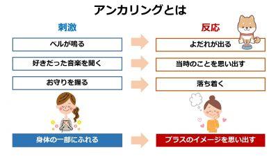 STEP2-7