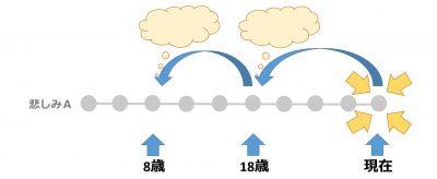 STEP3-12
