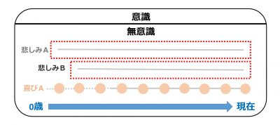 STEP3-6-1-2